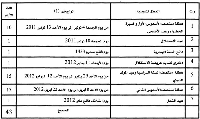 """... pour """"Calendrier des vacances scolaires 2011-2012 au Maroc"""